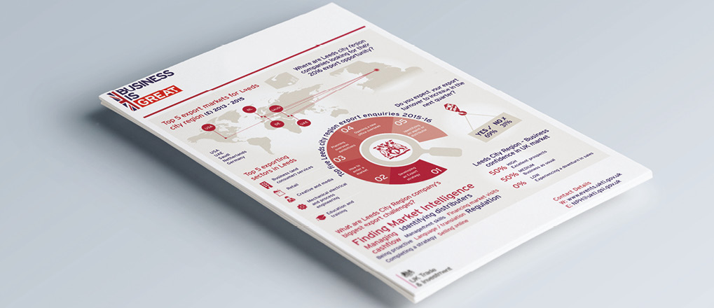 UK Trade & Investment export leaflet